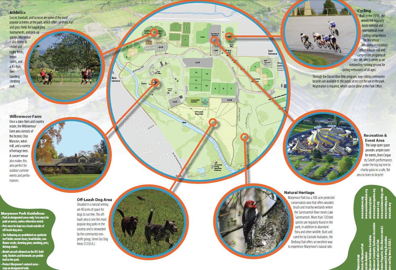 Redmond Dog Parks